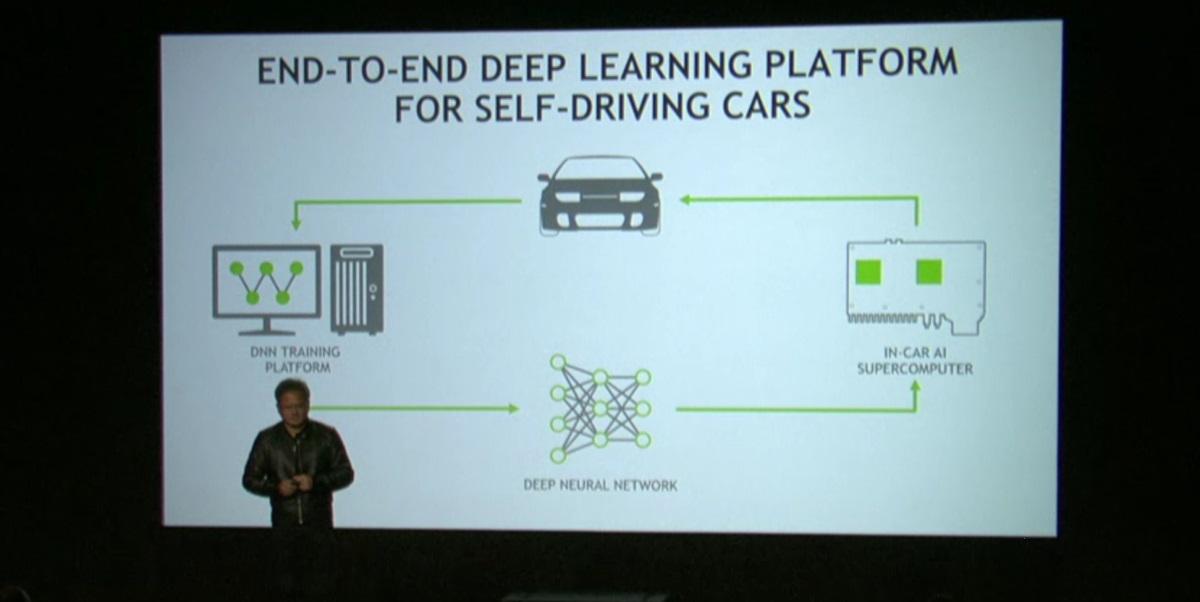 Nvidia Driving