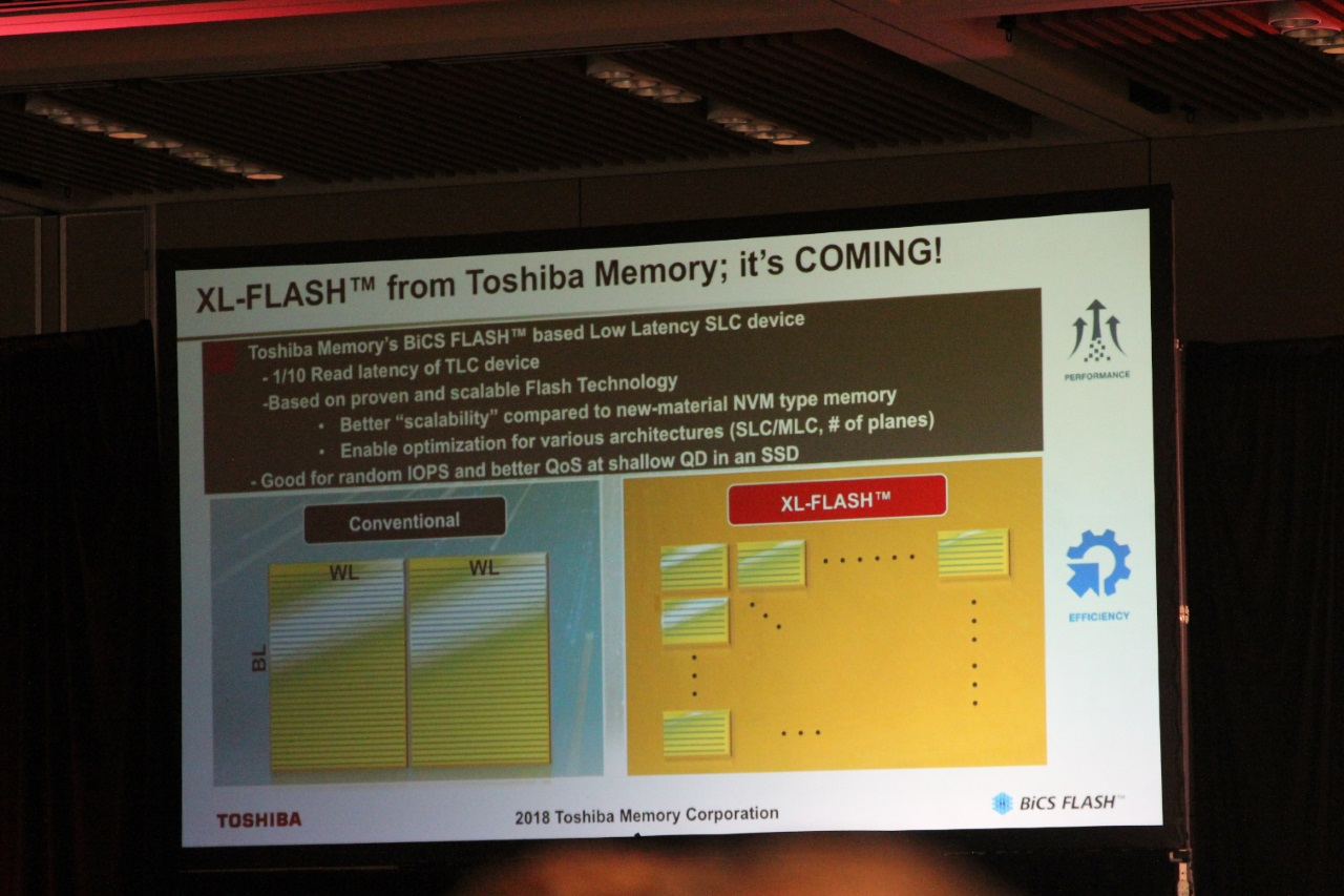 Toshiba разрабатывает память 3D XL-Flash