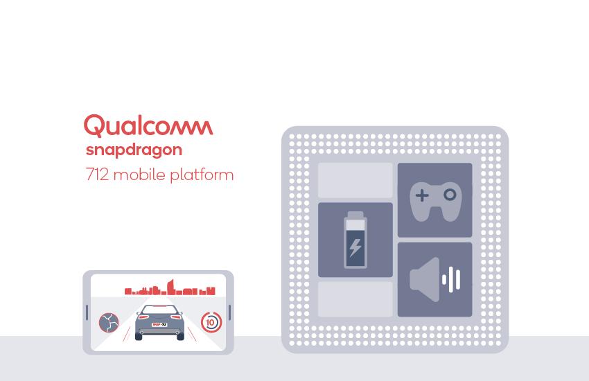 Иллюстрация Qualcomm Snapdragon 712 Mobile Platform