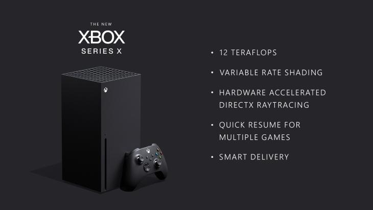 Иллюстрация Xbox Series X с характеристиками